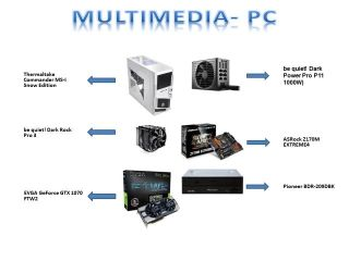 MultiMedia-PC
